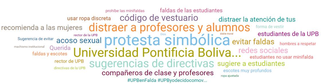 Top Temas de la conversación en Twitter Colombia